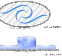 Hướng dẫn chia đoạn thẳng, đường cong thành nhiều đoạn bằng nhau trong CAD