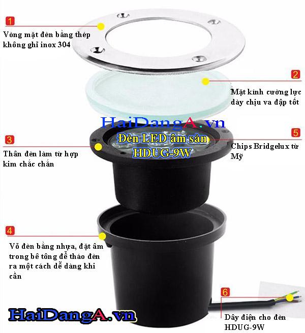 Thành phần cấu tạo đèn LED âm sàn HDUG-9W