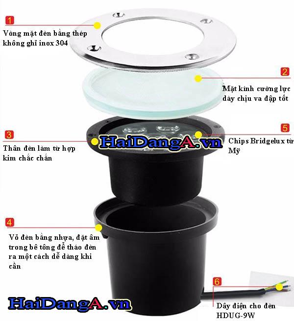 Thành phần cấu tạo của đèn LED âm sàn HDUG